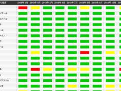 空席状況を色別に表示