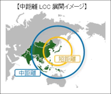 ANAグループ中距離LCC展開イメージ