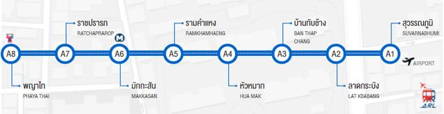 エアポートレールリンク路線図