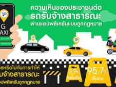 Bangkok Poll公式サイトより