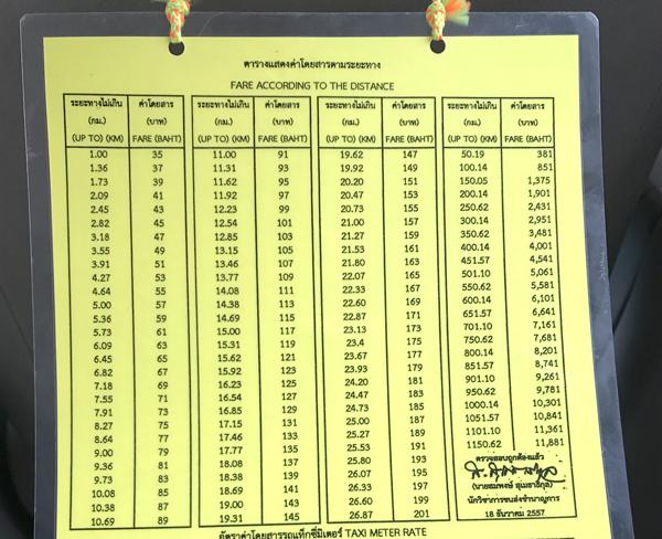 バンコクのタクシー運賃表