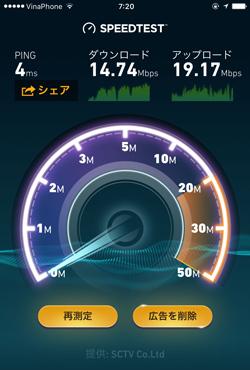 インターネット接続速度