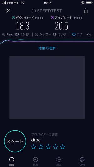 日本での通信速度