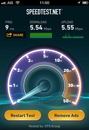 インターネット接続スピード