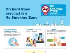 オーチャードロードの全面禁煙