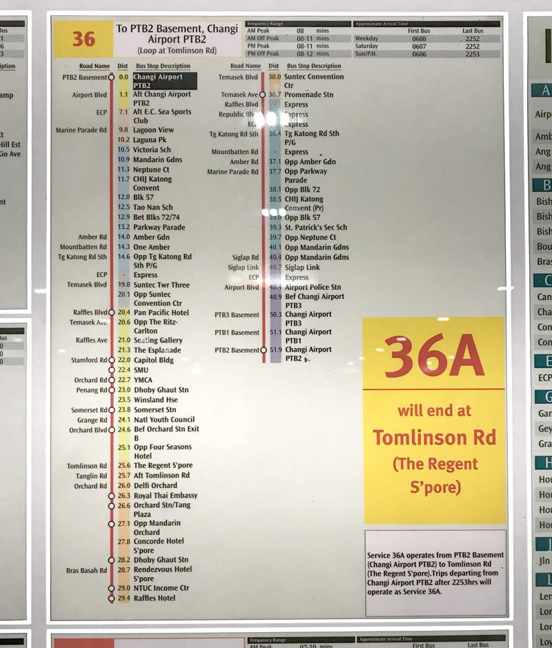 36番バスのバス停一覧、走行ルート