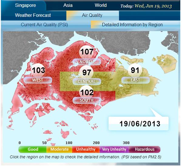シンガポールのPSIレベル
