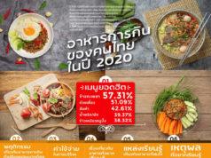 Suan Dusit Poll facebookページより