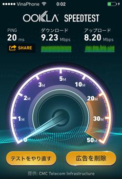 インターネット通信速度