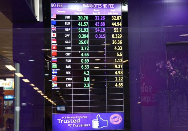 サイアムコマーシャル銀行の両替レート