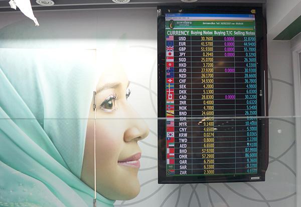 タイ・イスラム銀行の両替レート