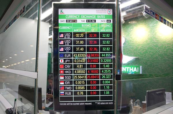 カシコン銀行の両替レート