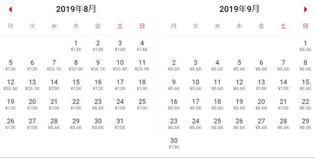 成田発バンコク行きは8.6K(8,600円台)の表示がずらりと並ぶ
