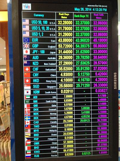 タイ・ミリタリー銀行