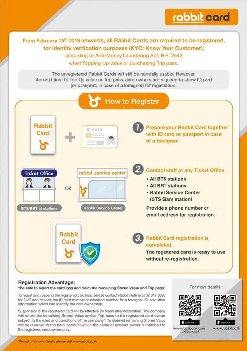 ラビットカード登録方法