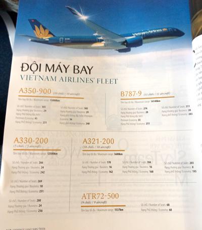 ベトナム航空の保有機一覧
