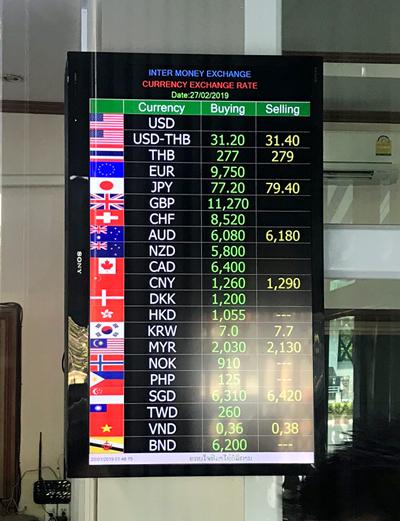 インターマネーエクスチェンジの両替レート