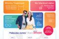 マレーシア航空、特典付きの国内線回数券を発売 6回分が499リンギット~