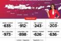 インドネシア・エアアジア、8月より国内線5路線を新設